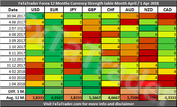 TDI Metatrader Indicator Great Trading Systems - TDI 10 pips