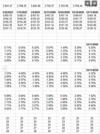 Q4 '20 Earnings In January '21