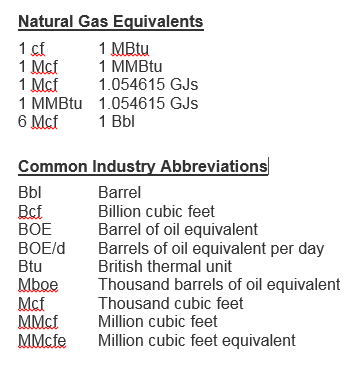Natural Gas Equivalents and Common Industry Abbreviations