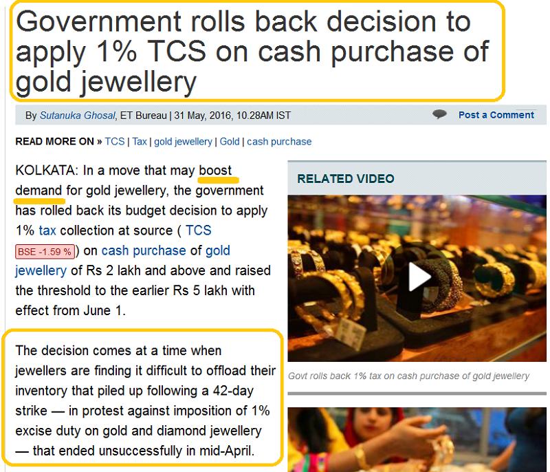 India's Gold Demand