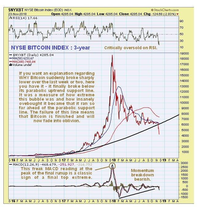 BTCetc - ETC Group Physical Bitcoin | A27Z30 | DEA27Z