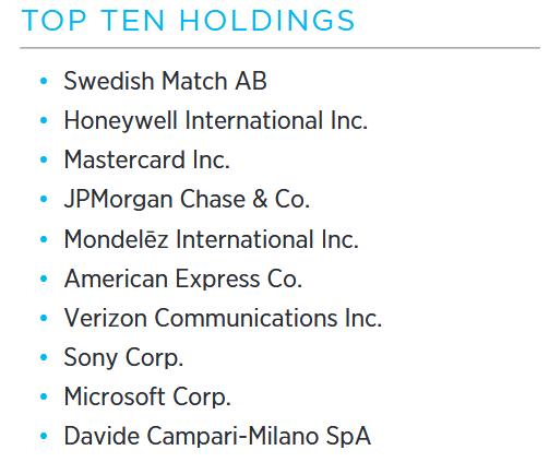 GDV-Top 10 Holdings
