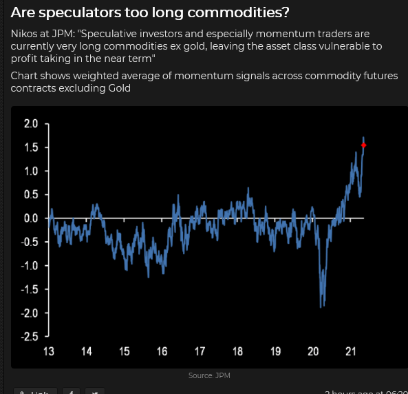 Are Speculators Too Long Commodities