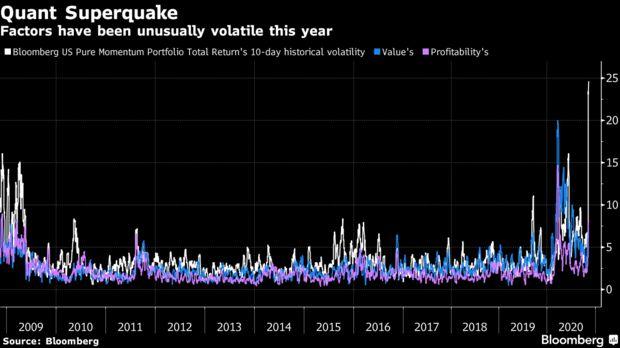 Quant Superquake