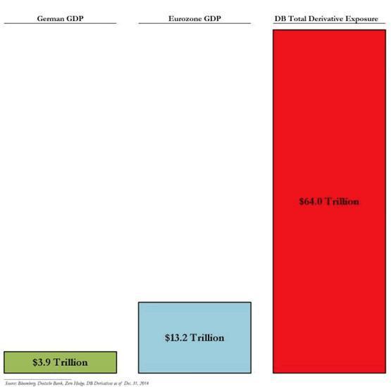 DB Derivatives April 16