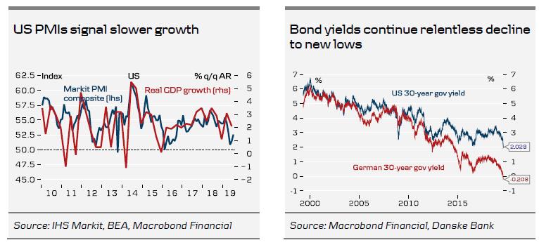 Recession Indicator Turns On: Further Slowdown Ahead