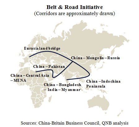 Unpacking China's Belt And Road Initiative | investing com