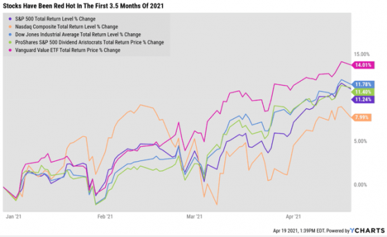 3 Things You Need to Know About This Historic Earnings Season: Part 2