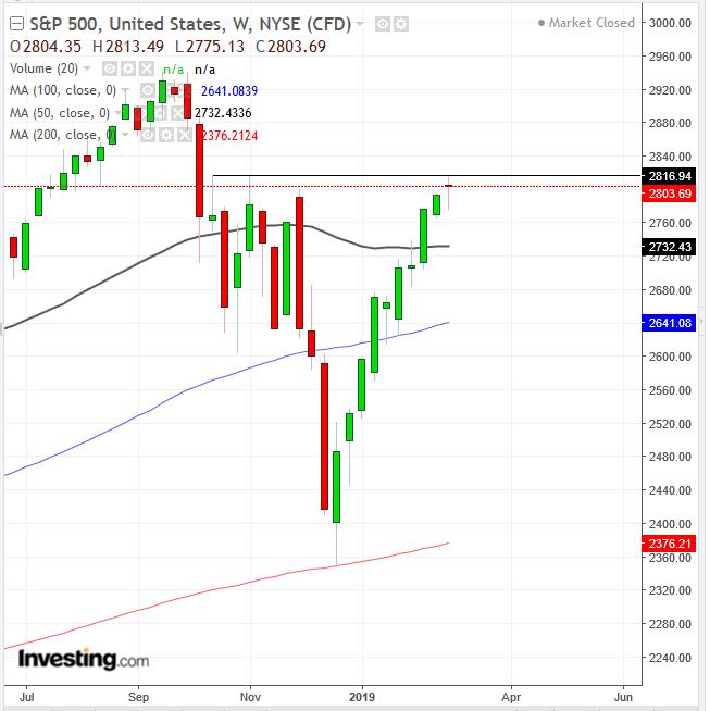 小盘股继续跑赢大盘股经济报告显示全球经济放缓