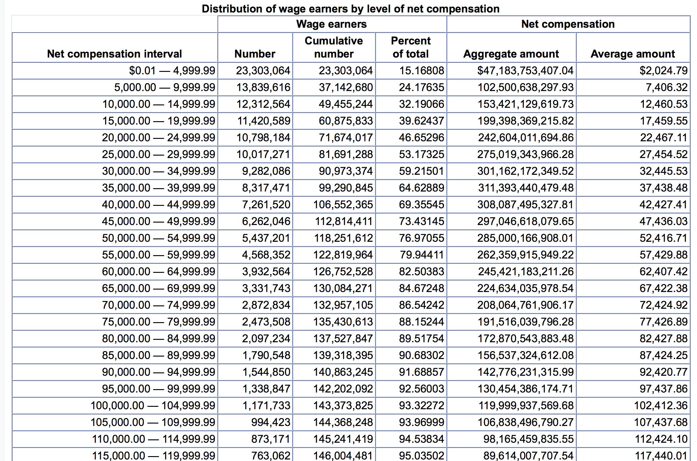 Million Billion Trillion Chart Ibovnathandedecker