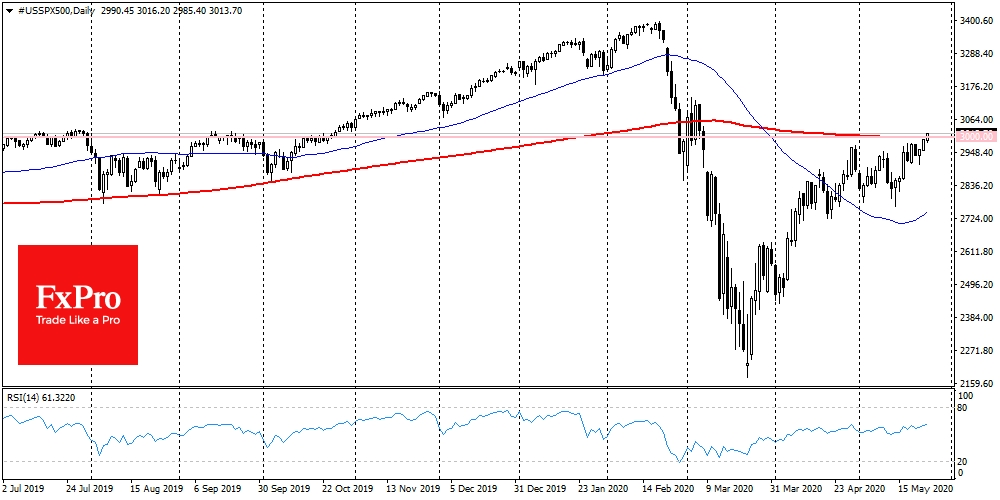 S&P500 nears an important psychological and technical level