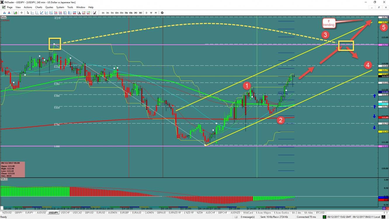 Forex target trading llc