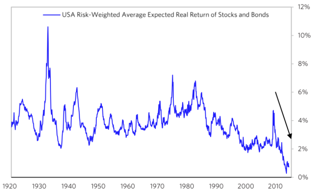 stocks vs bonds Stocks purchasing stock shares is a way to gain ownership, no matter how small, into publically traded companies bonds are instruments of debt companies of issue when they need to raise funds.