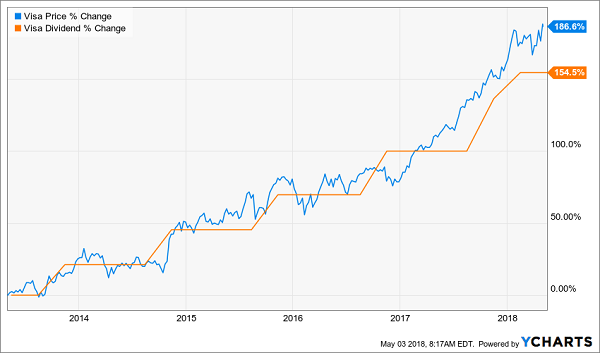 The bitcoin bubble created these 5 dividend growth buys cyprosoftware the bitcoin bubble created these 5 dividend growth buys ccuart Image collections