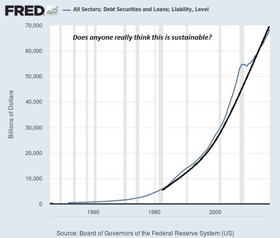 What Happens When More QE Fails To Reverse The Recession?