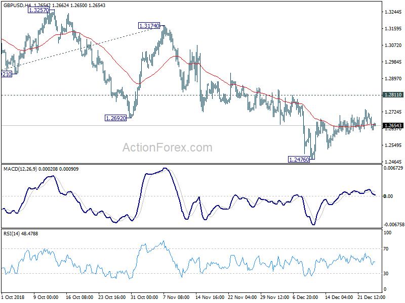 GBP/USD, H4