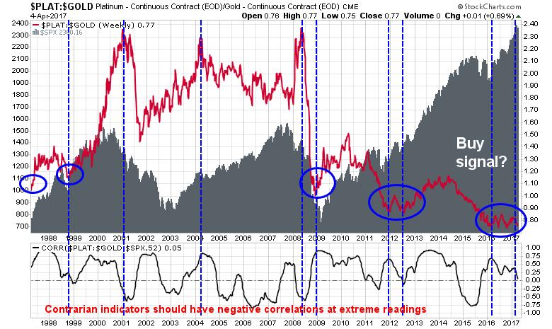 platinum stocks to buy