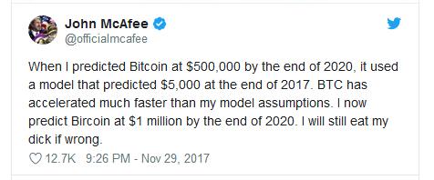 Btc Bitcoin Price Prediction 2019 2020 5 Years Updated 04 08 -