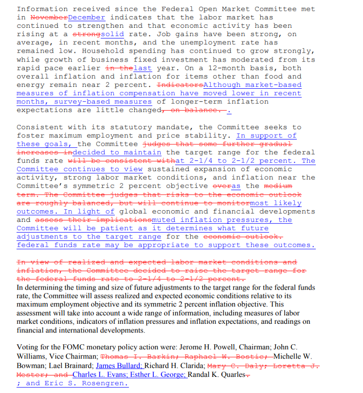 Changes To The FOMC Statement