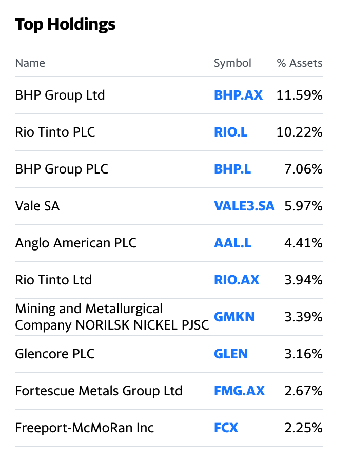 PICK Top Holdings