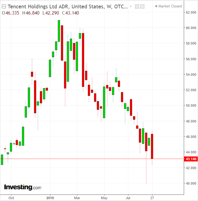 3 Stocks To Watch This Coming Week Apple Tencent Broadcom