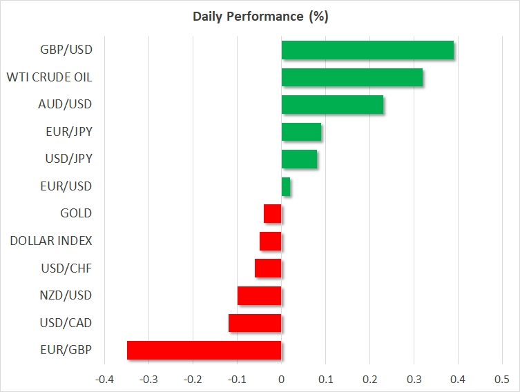 Daily Performance - May 17