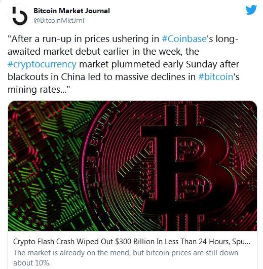 Bitcoin Market Journal Tweet