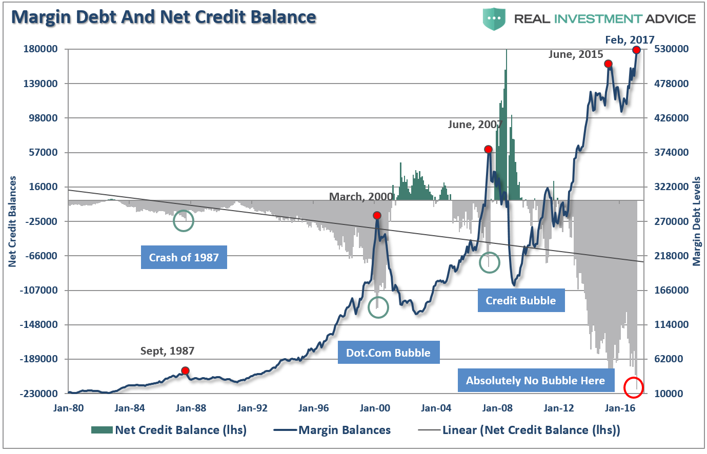 Debt And Credit