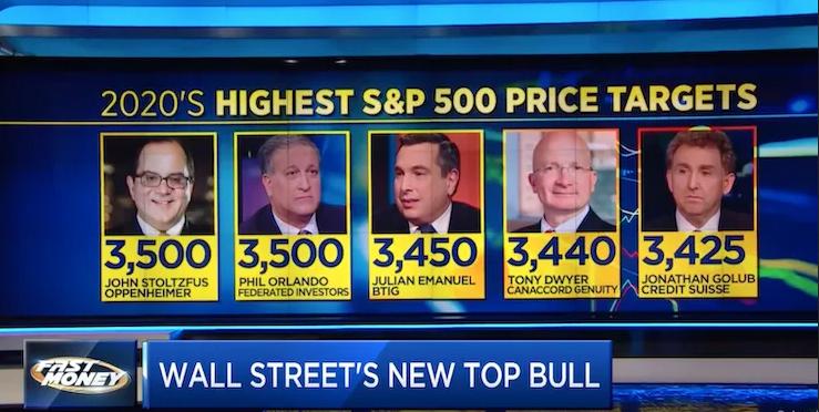 Wall Street's New Top Bulls