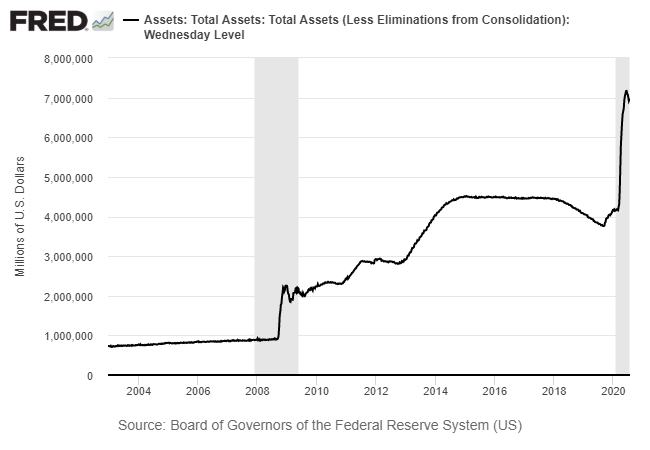 Total Assets (Less Elimination From Consolidation)
