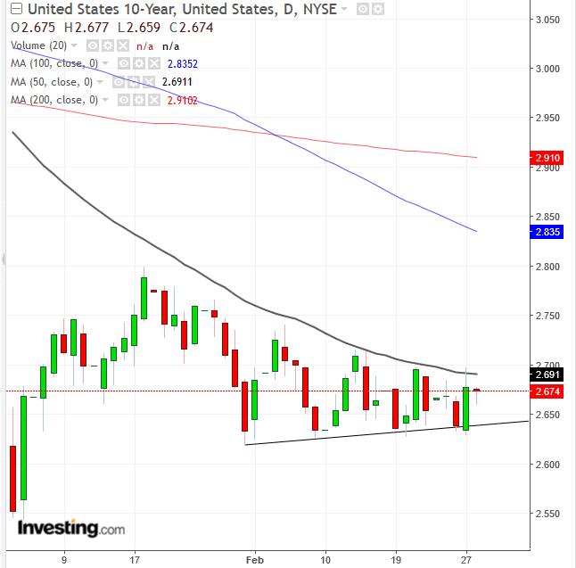 美国  朝鲜翻牌加大股票抛售提升黄金日元