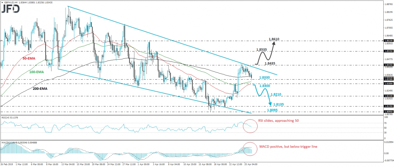 GBP/AUD Hits Downside Resistance Line And Slides