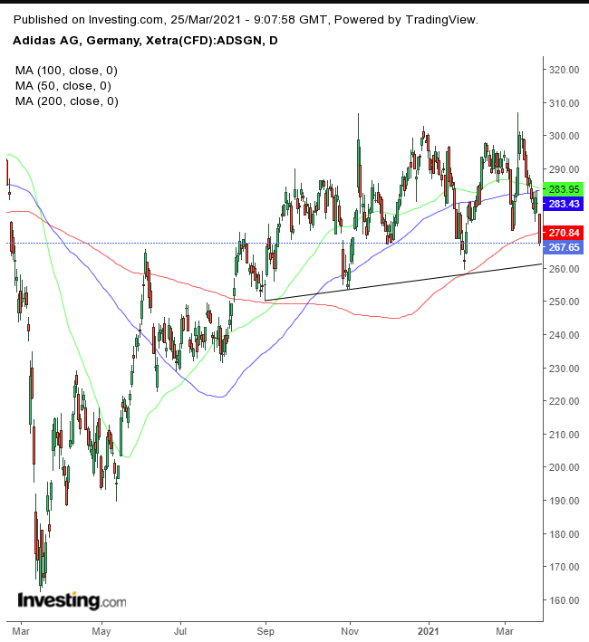 ADSGN Daily