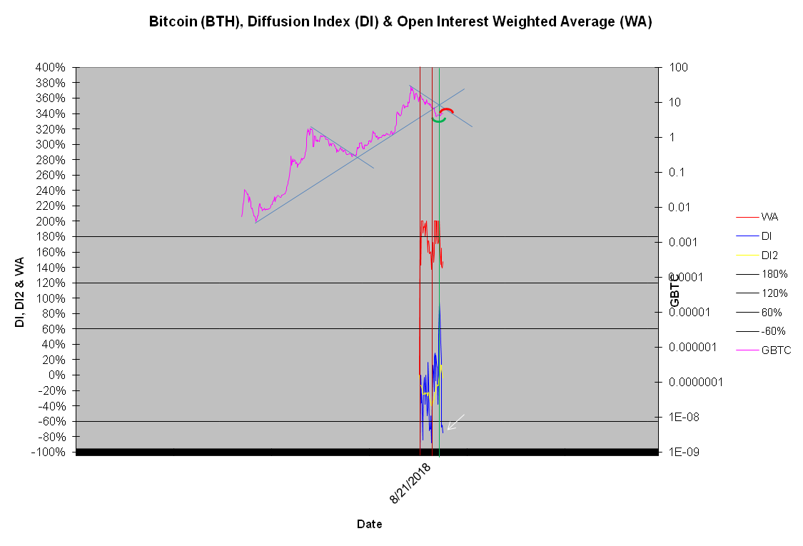 bitcoin futures review btc înregistrare online 2021