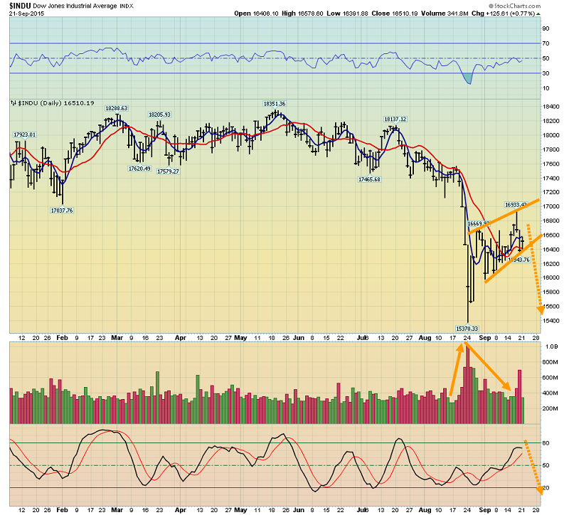 Stock index options expiration