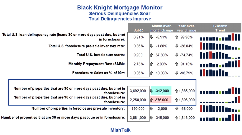 Black Knight Mortgage Monitor