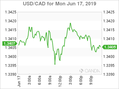 USD/CAD: Canadian Dollar Flat Awaiting End Of Fed