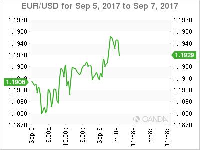 Investing com bitcoin euro