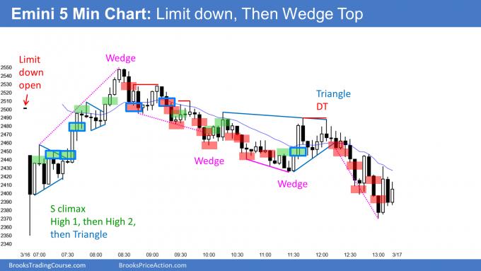Emini 5 Min Chart