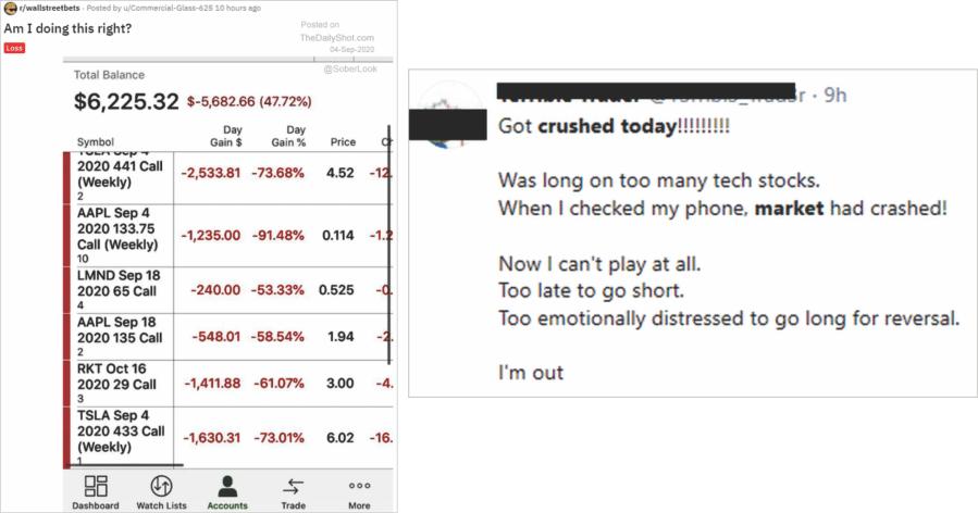 Tech Stocks Selloff