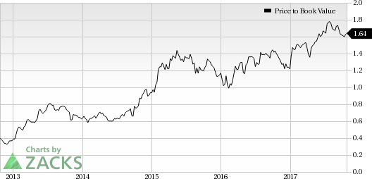 Sne Stock Price >> Why Sony Sne Is A Strong Value Stock Investing Com