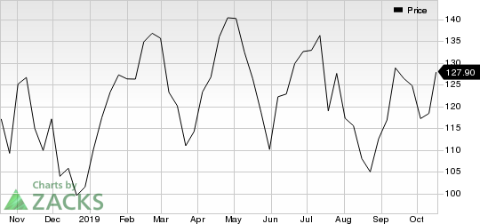 United Rentals, Inc. Price