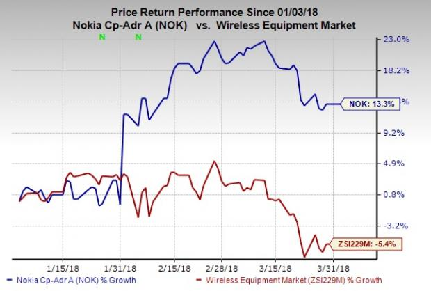 Nokia (NOK) Plans To Trim 353 Jobs In Finland To Cut Costs