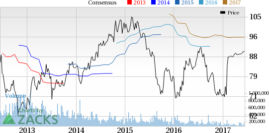 mead johnson ipo analisis Mead johnson nutrition company (nyse:mjn) broke the ipo logjam, and came out of bristol-myers squibb (nyse:bmy) back in february, 2009 the stock is up 77% since then the stock is up 77% since then.