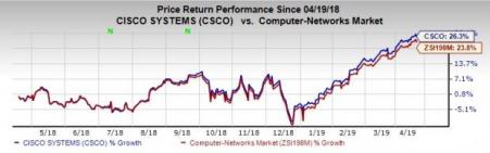 5G Chipset Market Humming: 3 Solid Buys | Investing com