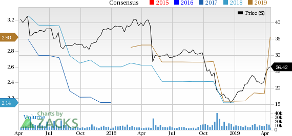 Can Value Investors Consider CommScope Holding (COMM) Stock