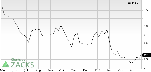 Weatherford International (WFT) In Focus: Stock Moves 6 6