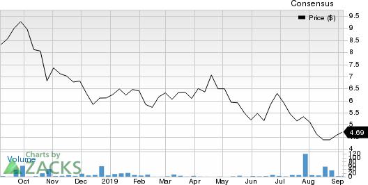 Voestalpine AG Price and Consensus