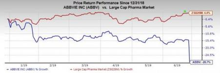 AbbVie To Acquire Allergan In Nearly $62B Cash &