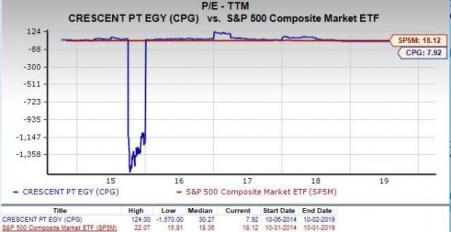 cryptocurrency market index crescent